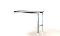 Individuální program pro systémové stoly ALSOR® DPL 120 P50 ESD